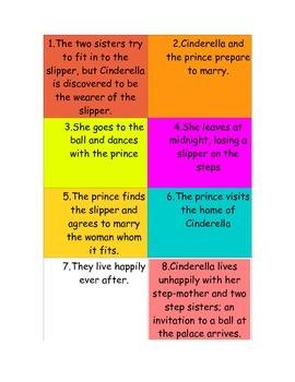 Cinderella Plot Sort