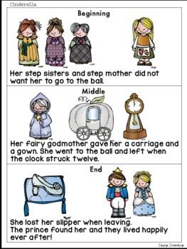 Cinderella Retelling