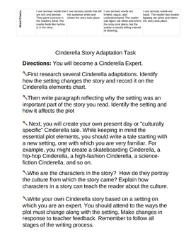 Cinderella Story Adaptation Rubric