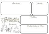 Cinderella Story Map Fairytales