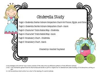 Cinderella Study