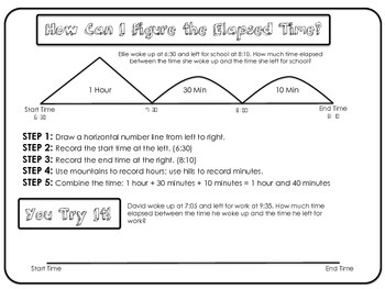 Cinderella's Time Telling Debacle: Elapsed Time Task Cards
