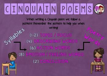 Cinquain Poetry Poster