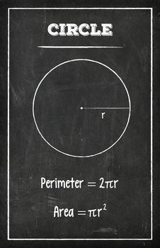 Circle - Math Poster
