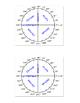 Circle Angle Model