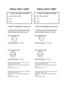 Circle Cheat Sheet