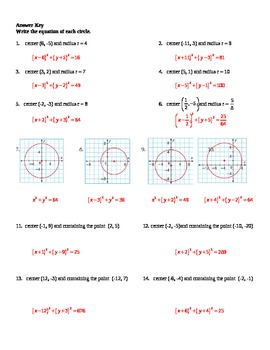 Circle Equation