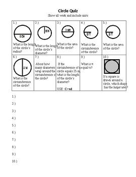 Circle Formula Quiz