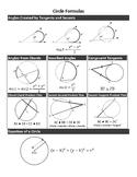 Circle Formulas Math Chart