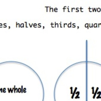 Circle Fractions