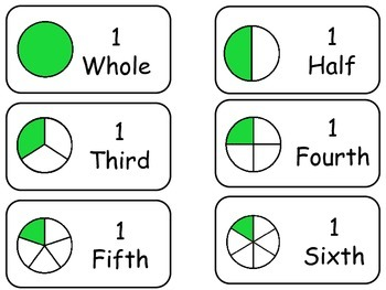 Circle Fractions printable Flash Cards. Preschool math fra