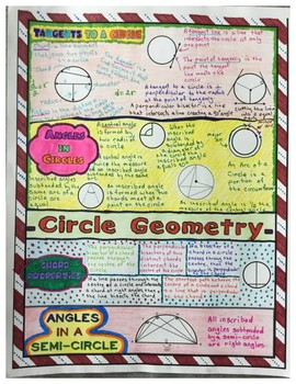 Circle Geometry Doodle Note