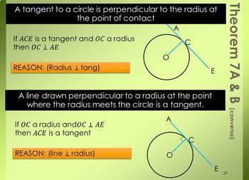 Circle Geometry powerpoint - Proofs