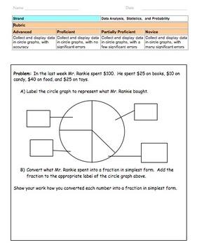 Circle Graph Assessments