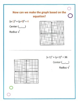 Circle Formula Graphing Notes Handout - Conic Sections