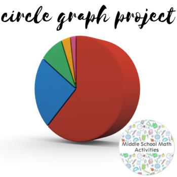 Circle Graph Project