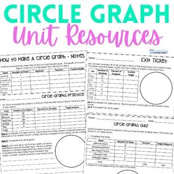 Circle Graph Resources