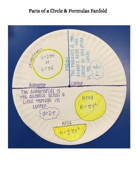 Circle Graphic Organizer - Formulas & Terms