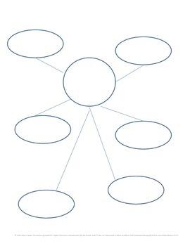 Circle Webs