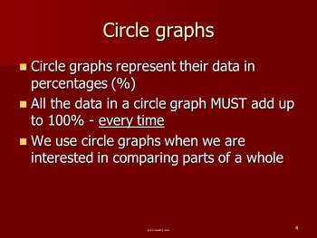 Circle Graphs - A Power Point Lesson