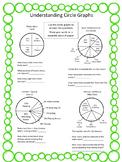 Circle Graphs Worksheet