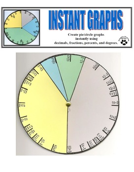 Circle Graphs and Pie Graphs Instantly