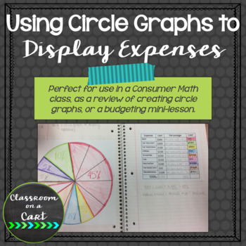 Creating Circle Graphs to Display Monthly Expenses - INB Resource