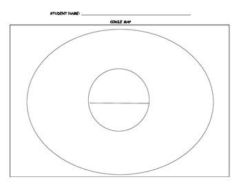Circle Map