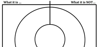 Circle Chart - Formative Assessment - Defining Concepts