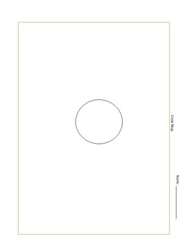 Circle Map Template Teaching Resources