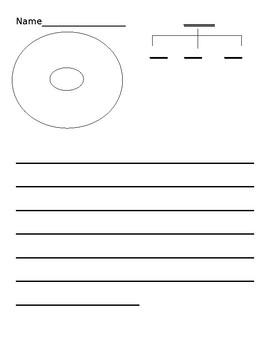 Circle Map, Tree Map, Sentences