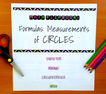Circle Measurement Forumlas Flip Book