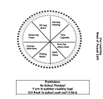 Circle Notebook- Communication Journal