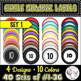 Circle Number Labels Set 1 - Computer Lab | Classroom | De