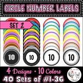 Circle Number Labels Set 2 - Computer Lab | Classroom | De