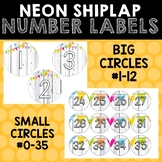 Circle Numbers (Neon Shiplap)