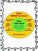 Circle Of Control Activity Lesson Community Circle Back to School