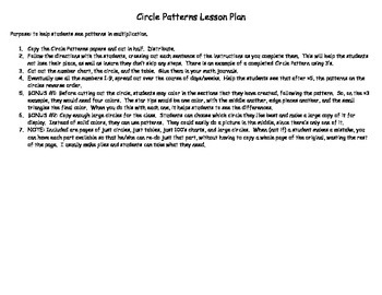 Circle Patterns for Multiplication