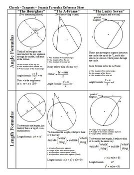 Circle Power Theorems Reference Sheet Spring 2013 (Editable)