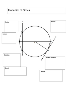 Circle Properties Notes