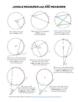 Circle properties study guide angles arcs and segments by the circle properties study guide angles arcs and segments ccuart Images