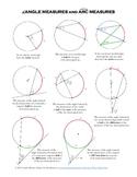 Circle Properties Study Guide: Angles, Arcs, and Segments