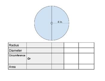 Circle - Radius, Diameter, Area, Circumference Notes and Practice Problems
