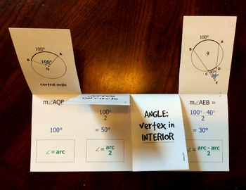 Circle Relationships: Bundle of 3 Foldables