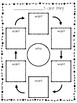Circle Story Graphic Organizer and More!