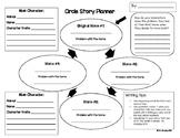 Circle Story Planning Sheet