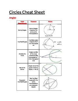 circle theorems cheat sheet by britanie turner tpt. Black Bedroom Furniture Sets. Home Design Ideas