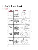Circle Theorems Cheat Sheet