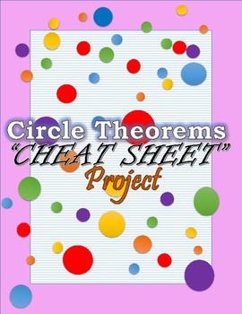 """Circle Theorems """"Cheat Sheet"""" Project"""