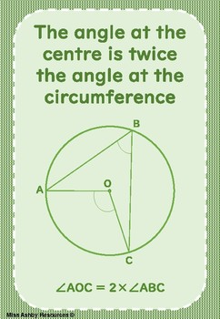 Circle Theorems Posters